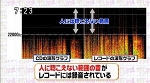 Tokorosanrecord4