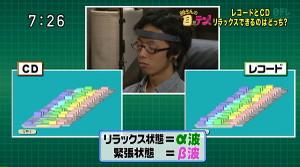 Tokorosanrecord11