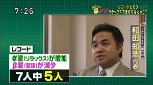 Tokorosanrecord12