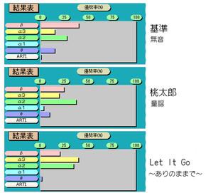 Yuuseiritukekka20140502_2