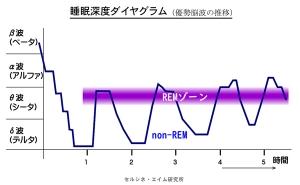 Sleepdiagram2020812600